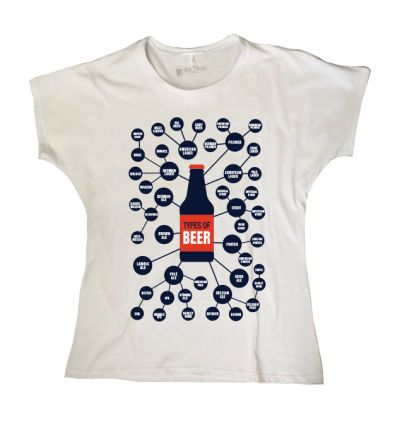 Camiseta Types of Beer Feminina (Branca)