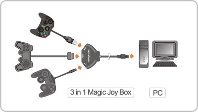 3 in 1 Magic Joy Box (PSX/GC/XBOX) para PC  - foto principal 3