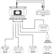 Adaptador Maxgear Cross Fight 2.0 - 4 Controles diferentes no WiiU  - foto 5