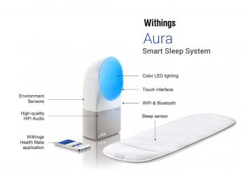 Withings Aura Sleep System inteligente