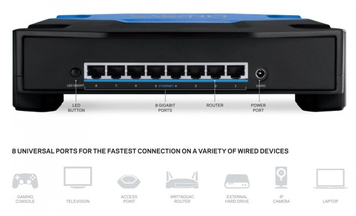 LINKSYS SE4008 WRT 8-porta Gigabit Ethernet SWITCH - SE4008  - foto principal 1